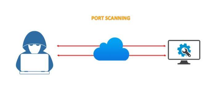 جلوگیری از Port Scan توسط میکروتیک